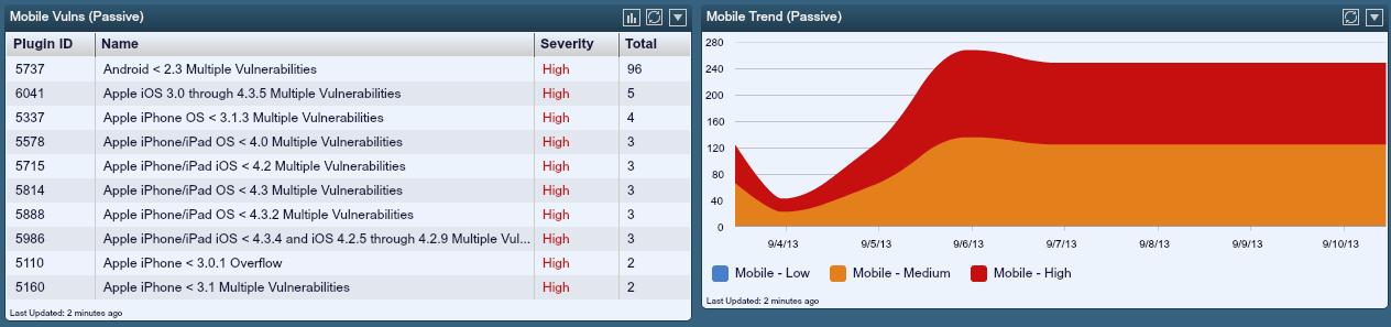 sc47-Mobile-PVS